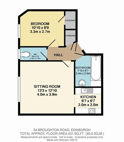 Broughton Properties Ltd
